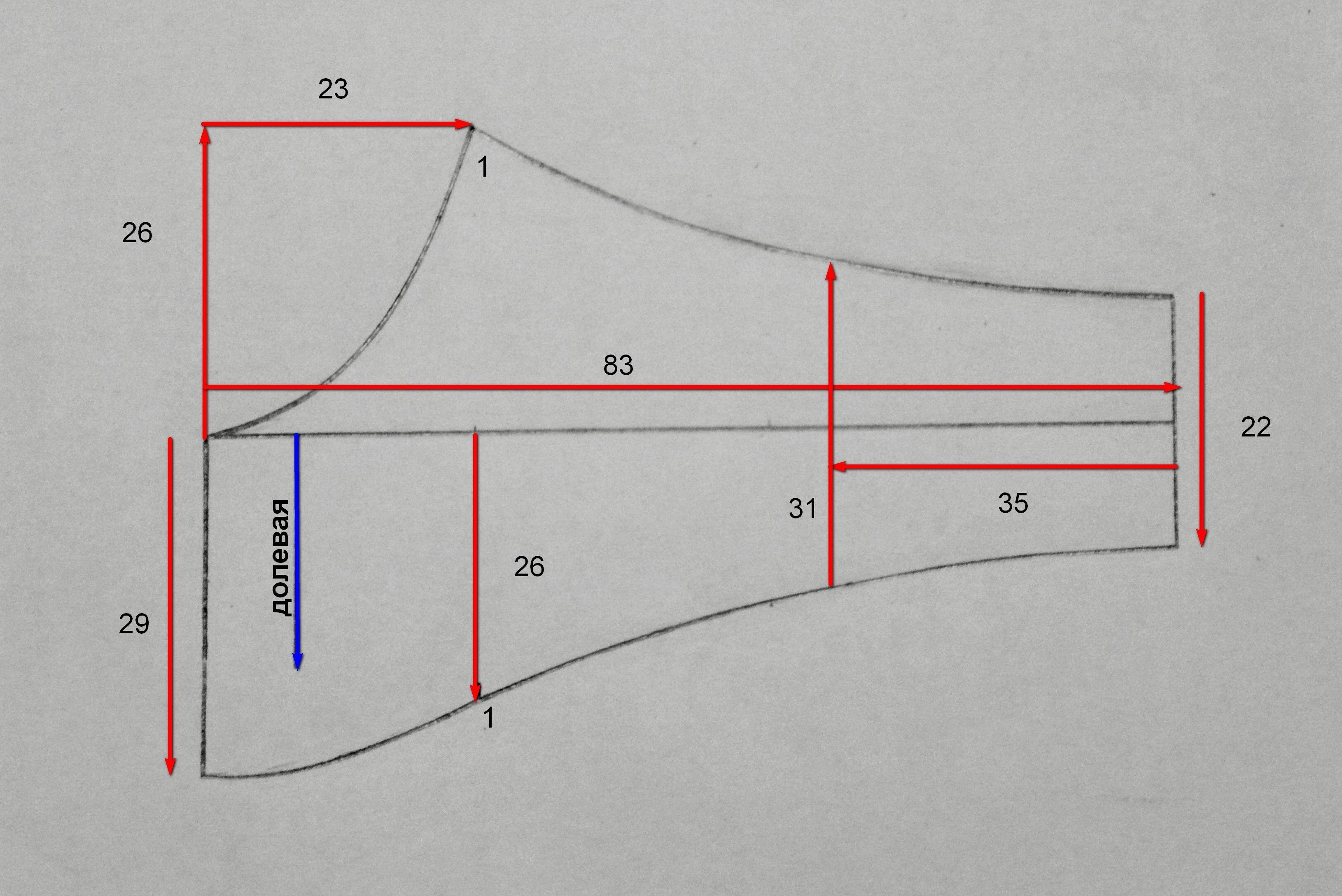 Как сшить болеро из кружева выкройка