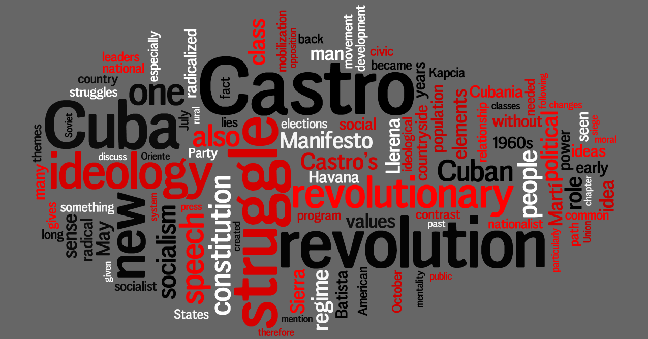 dissertations on castro The impact of the cuban revolution on the cuban society abstract this paper briefly analyses the changes that were brought about through fidel castro rule and leadership.