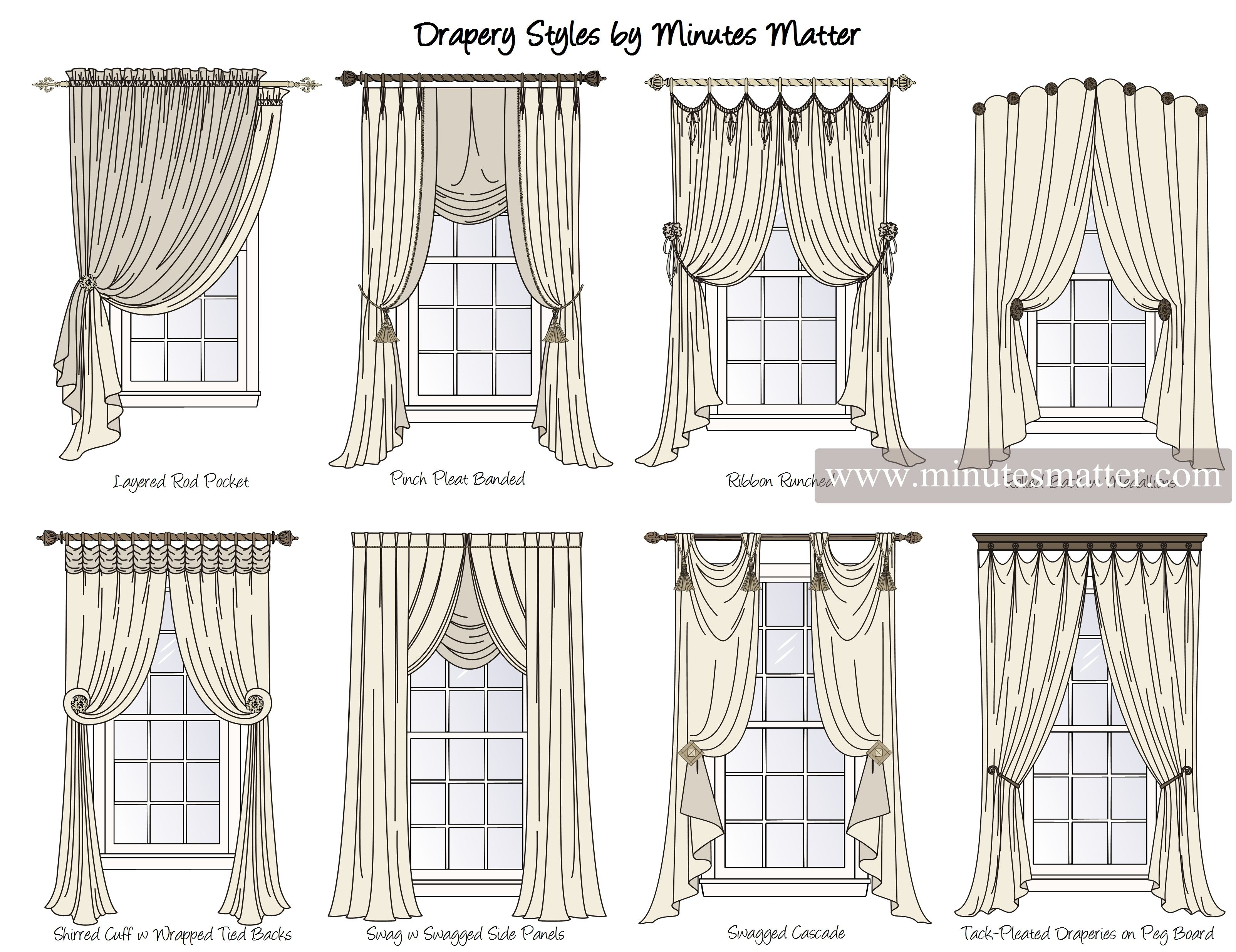 Pin by nandini ramegowda on curtain pinterest for Different styles of drapes