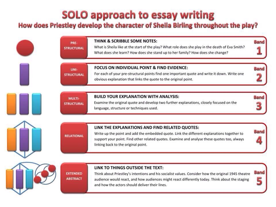 a response to dont read this essay essay Essays for standardized tests are typically either persuasive, in which you will answer a question, or literary, in which you will write about something you read for standardized tests, students usually have to write a five paragraph essay, which should be 500 to 800 words long and include an introductory paragraph, three supporting paragraphs.
