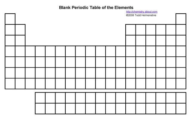 Blank Periodic Table | Worksheet | Education.com