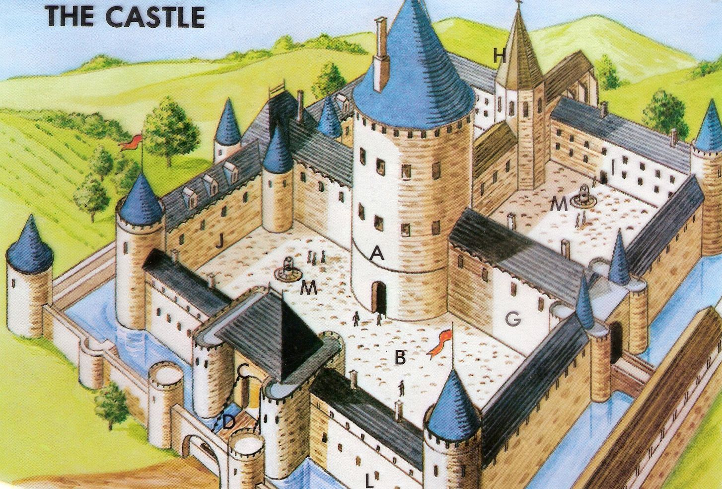 a brief history of medieval castles in the 15th century in europe History historical figures how castles work but a more practical definition is that a castle was a fortification of the high middle ages (10th to 15th century.