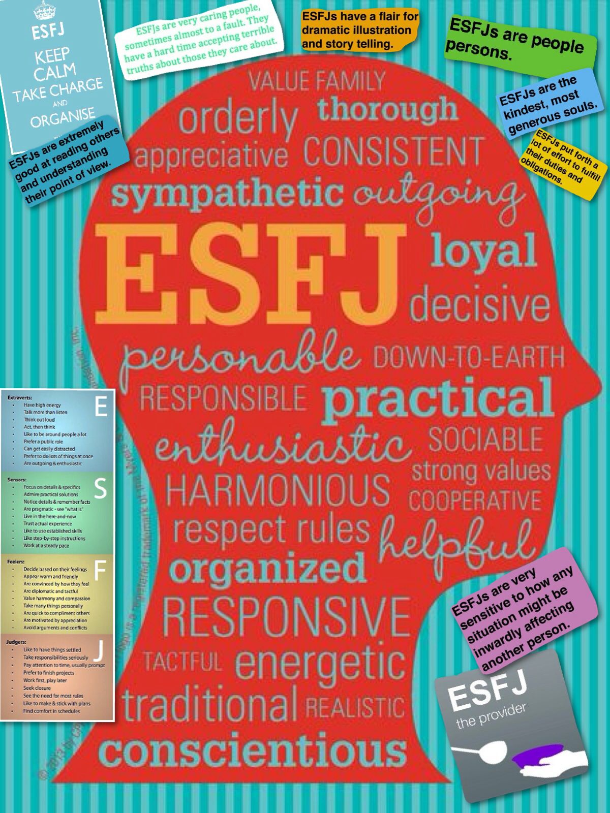 26 Famous People with ISFJ Personality Type That You Might ...
