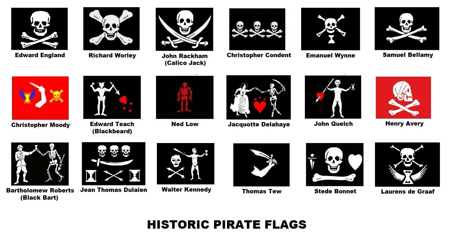 Pirate Flags And Their Meanings Animalcarecollegefo