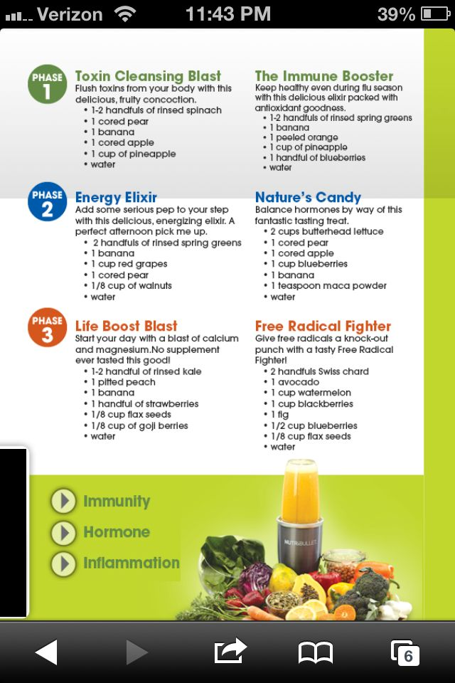 Energy smoothie recipes | Smoothies/shakes/juice | Pinterest