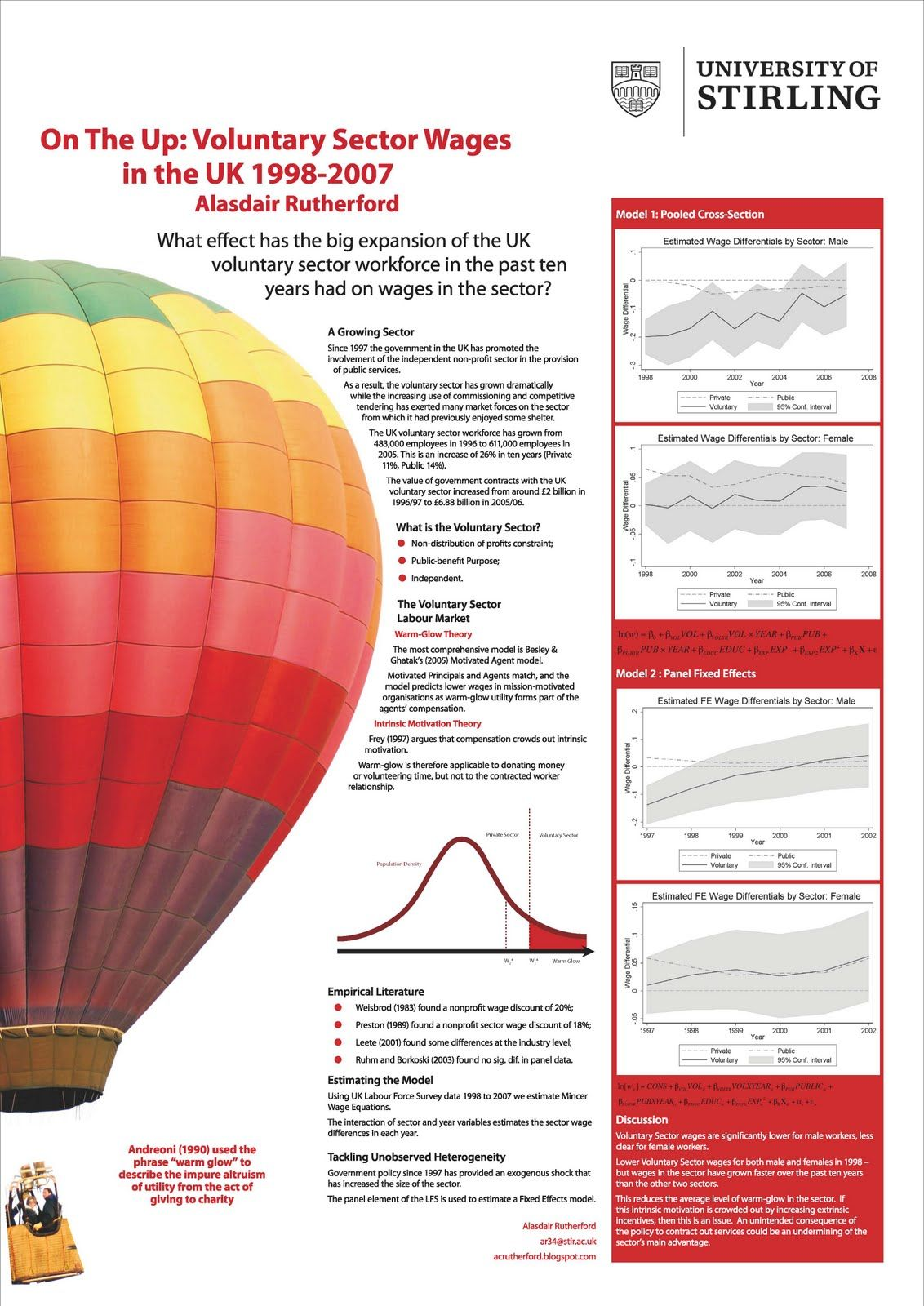 standard poster size scientific conference