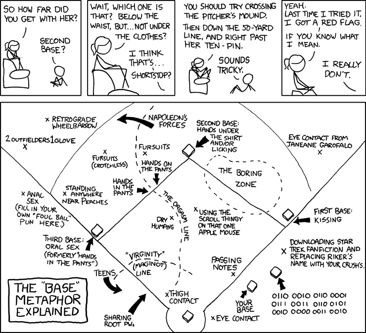 Xkcd Flow Charts Oukasfo