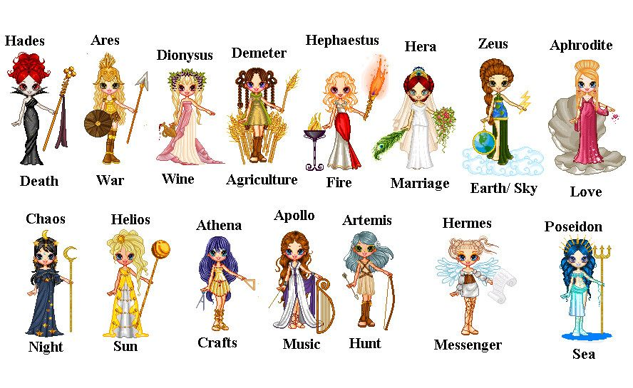 list of greek mythology characters Which monsters are the most terrifying we give you the top ten monsters of greek mythology that will give you nightmares number ten is.