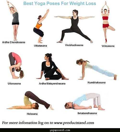 Image Result For Polarity Yoga Poses Movement Learning Pictures U0026gt Beginners Weight