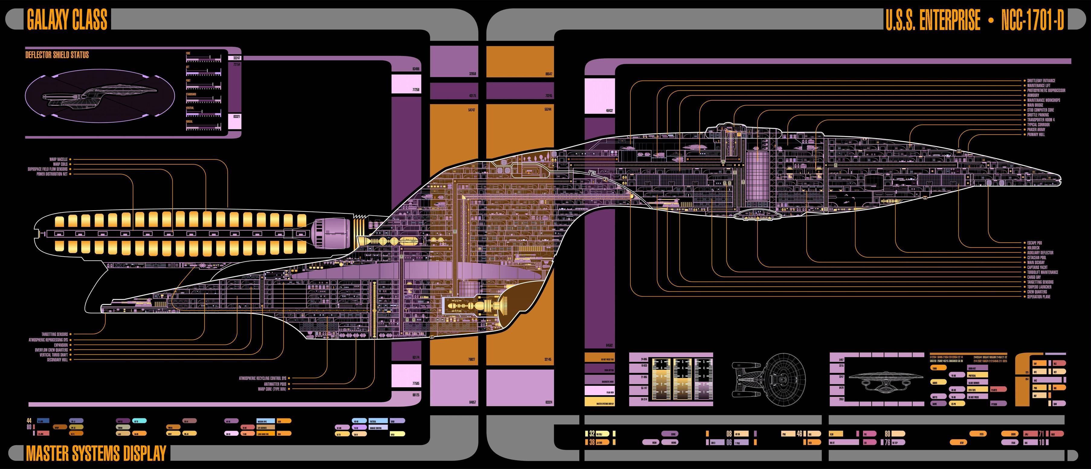 Icars schematic of uss enterprise ncc-1701 d enterprise ncc, schematic