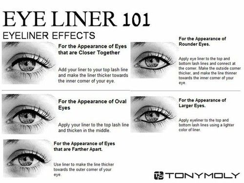 16 Eyeliner Hacks, Tips, and Tricks That Will Change Your ...
