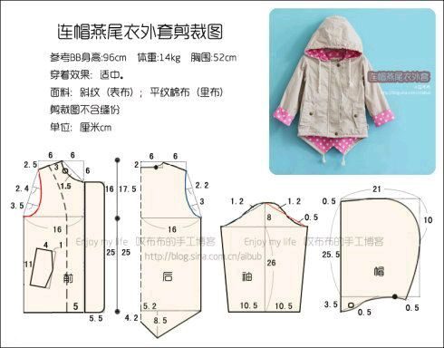 Выкройки детских курток девочки