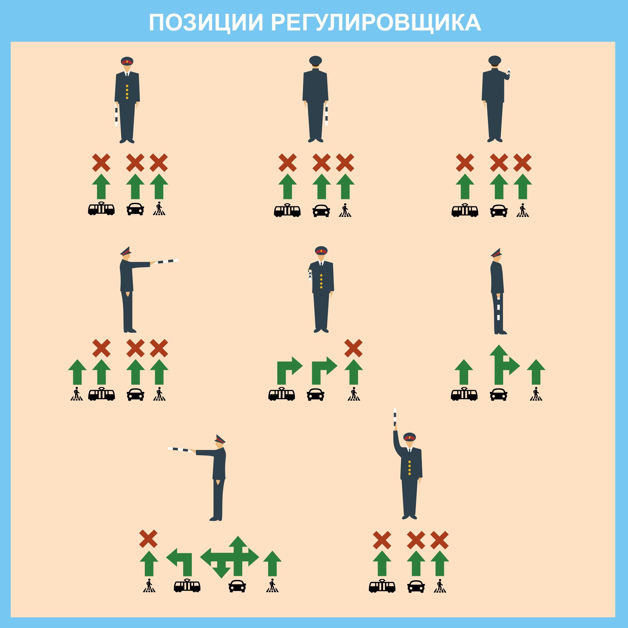 Картинка схема регулировщика