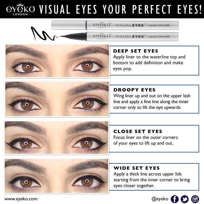 How To Apply Liquid Eyeliner For Deep Set Eyes Cosmeticstutor
