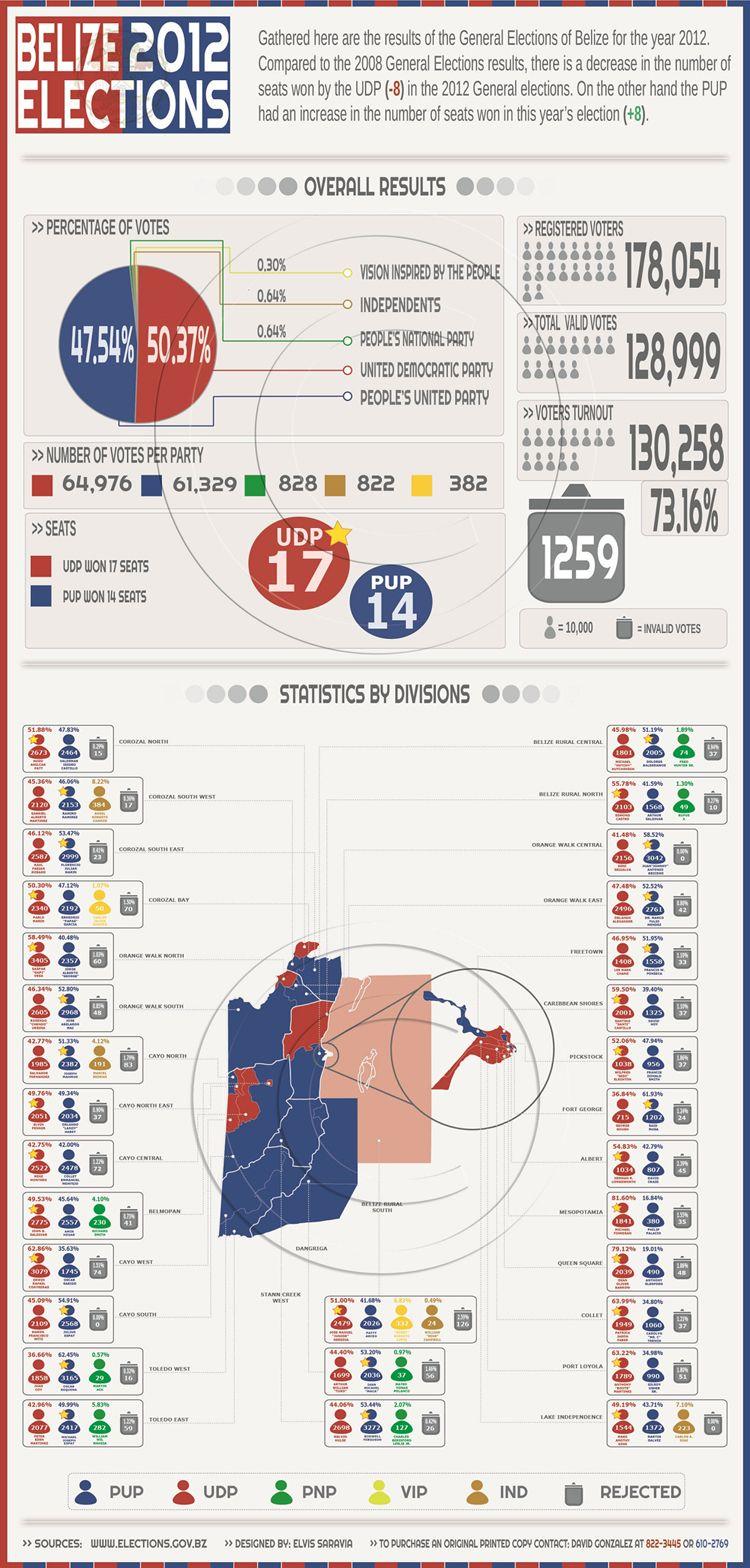 risultati elezioni comunali fvg 2011