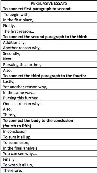 good transition words persuasive essays