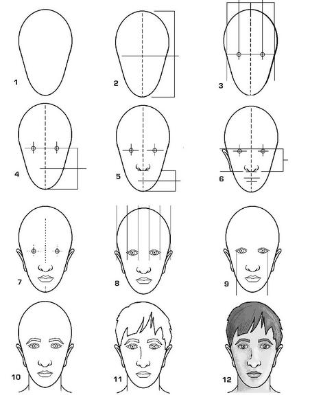 Как нарисовать портрет человека карандашом для начинающих поэтапно