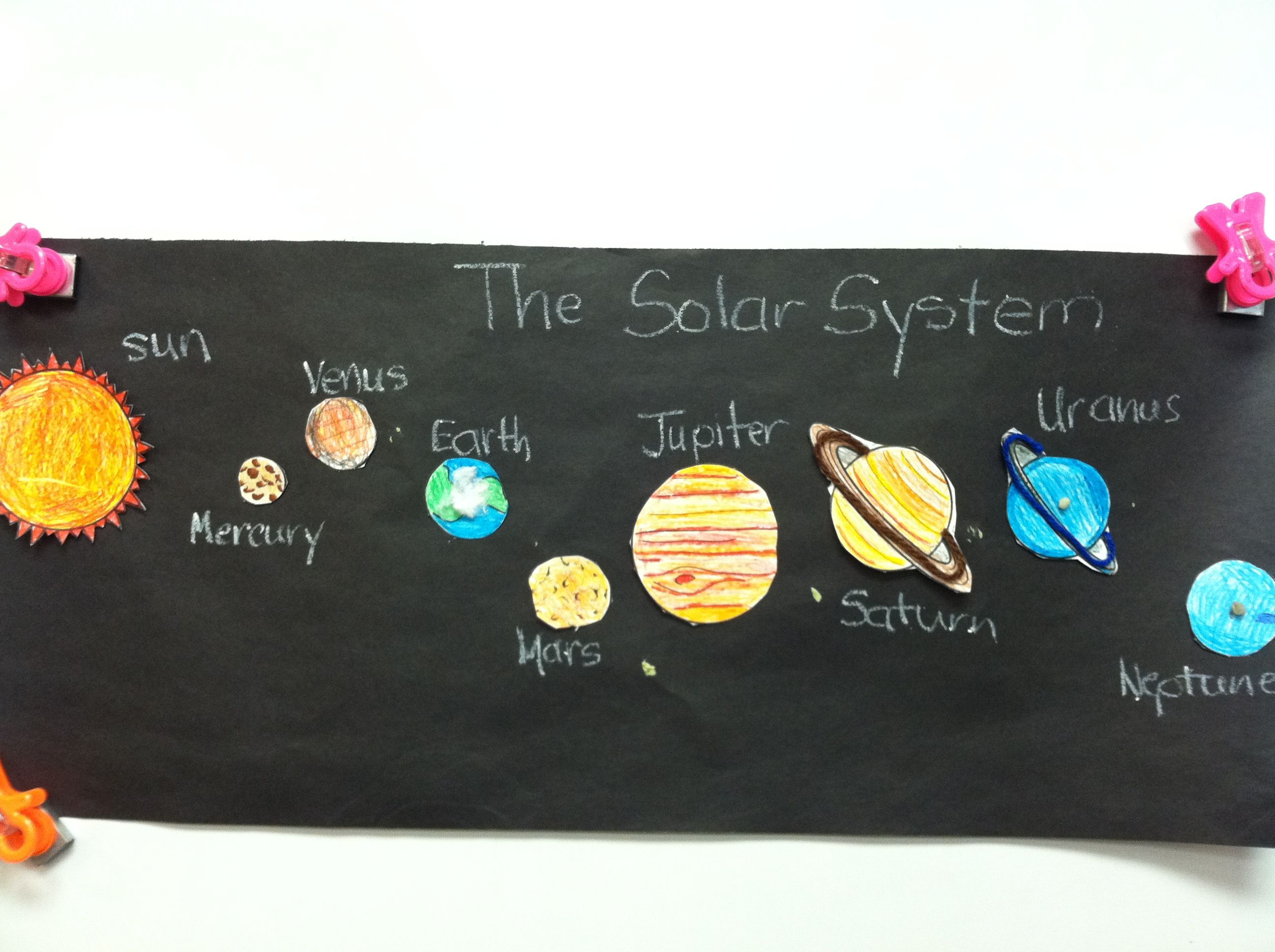 solar system poster project page 2 pics about space