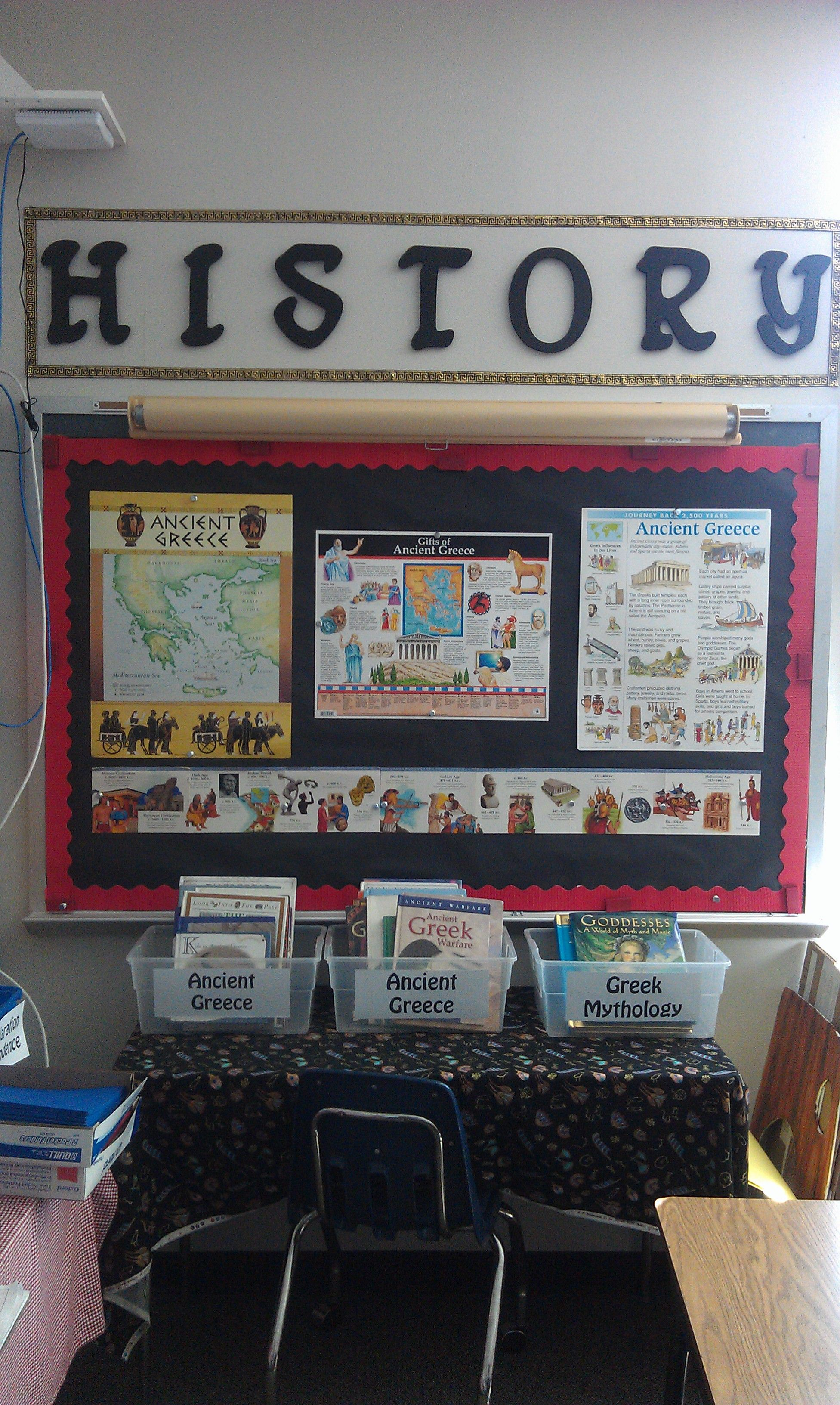 Ancient History Classroom Decorations : History bulletin boards