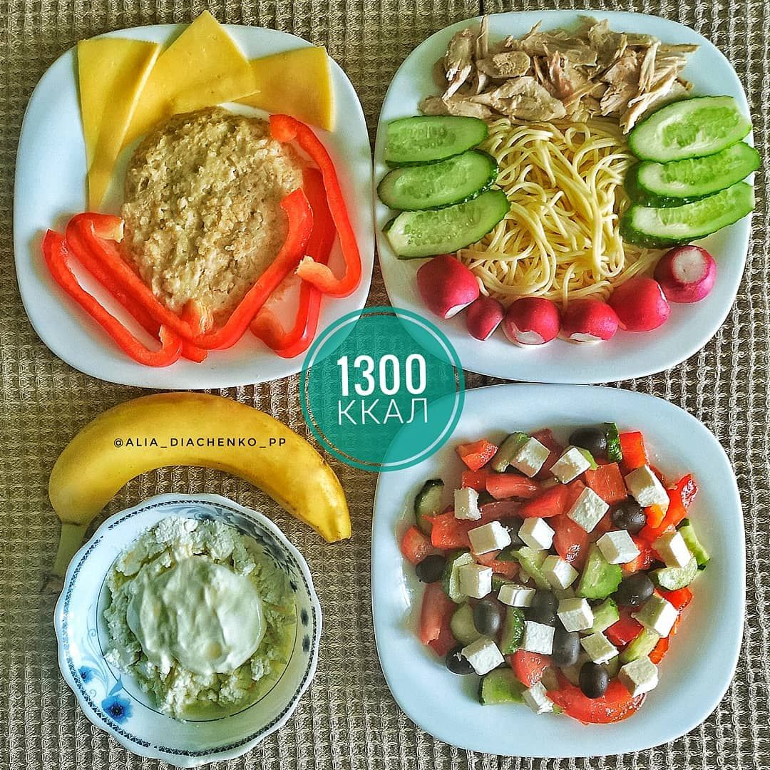 Правильное Питание Меню На Каждый Рецепты