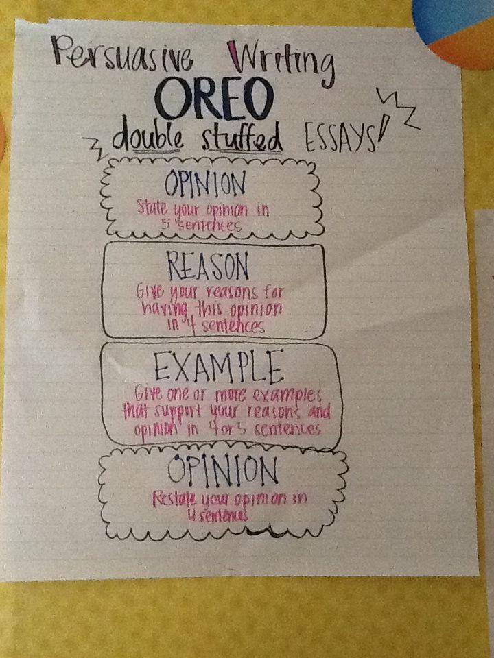 persuasive essay activities kids