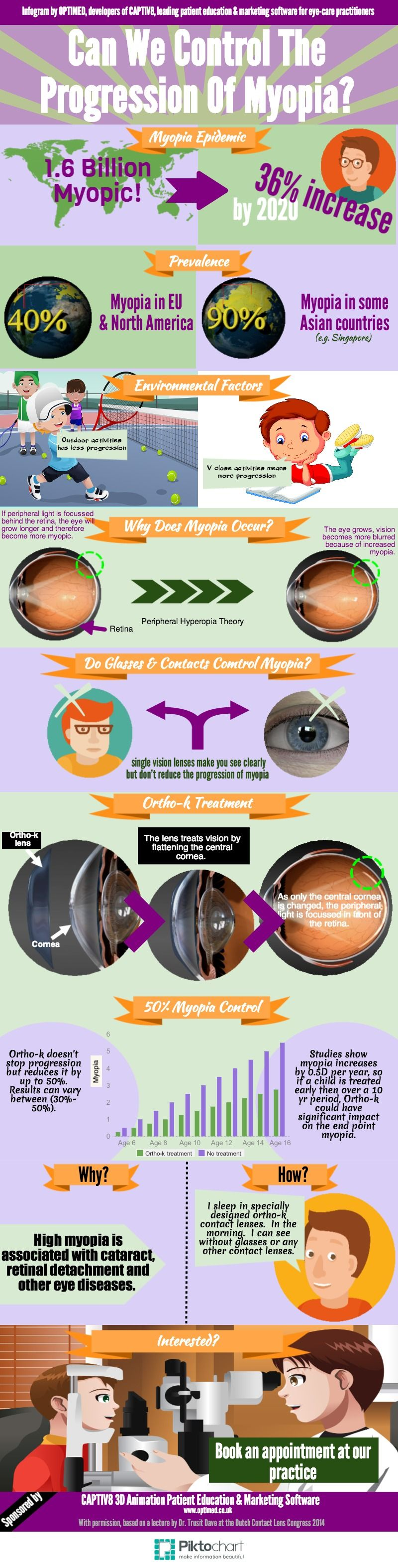The Facts About Eye Floaters and Flashes forecast