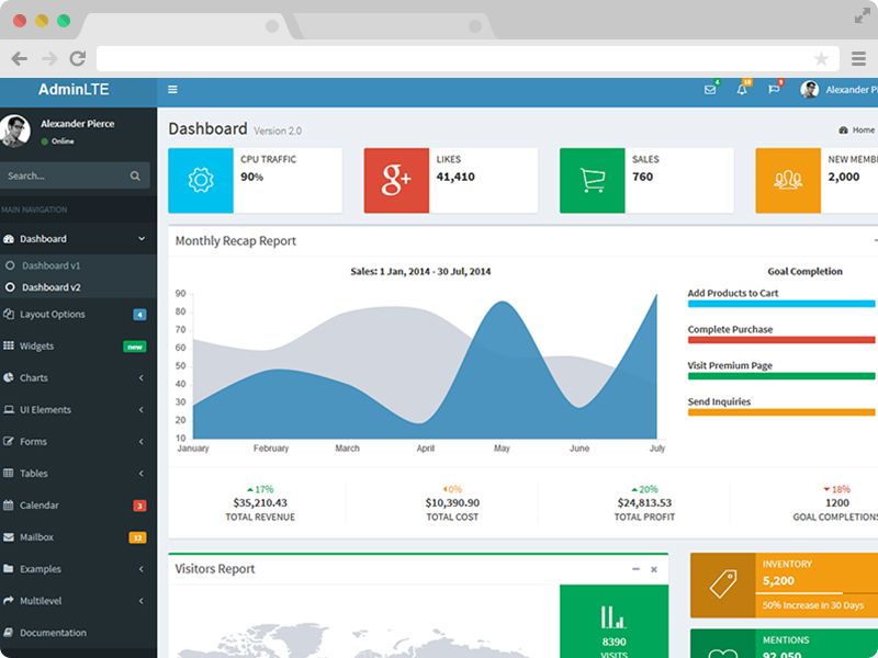 Php mysql admin panel template free download 2018 php mysql admin panel template free download an excellent collection of free bootstrap admin templates for maxwellsz
