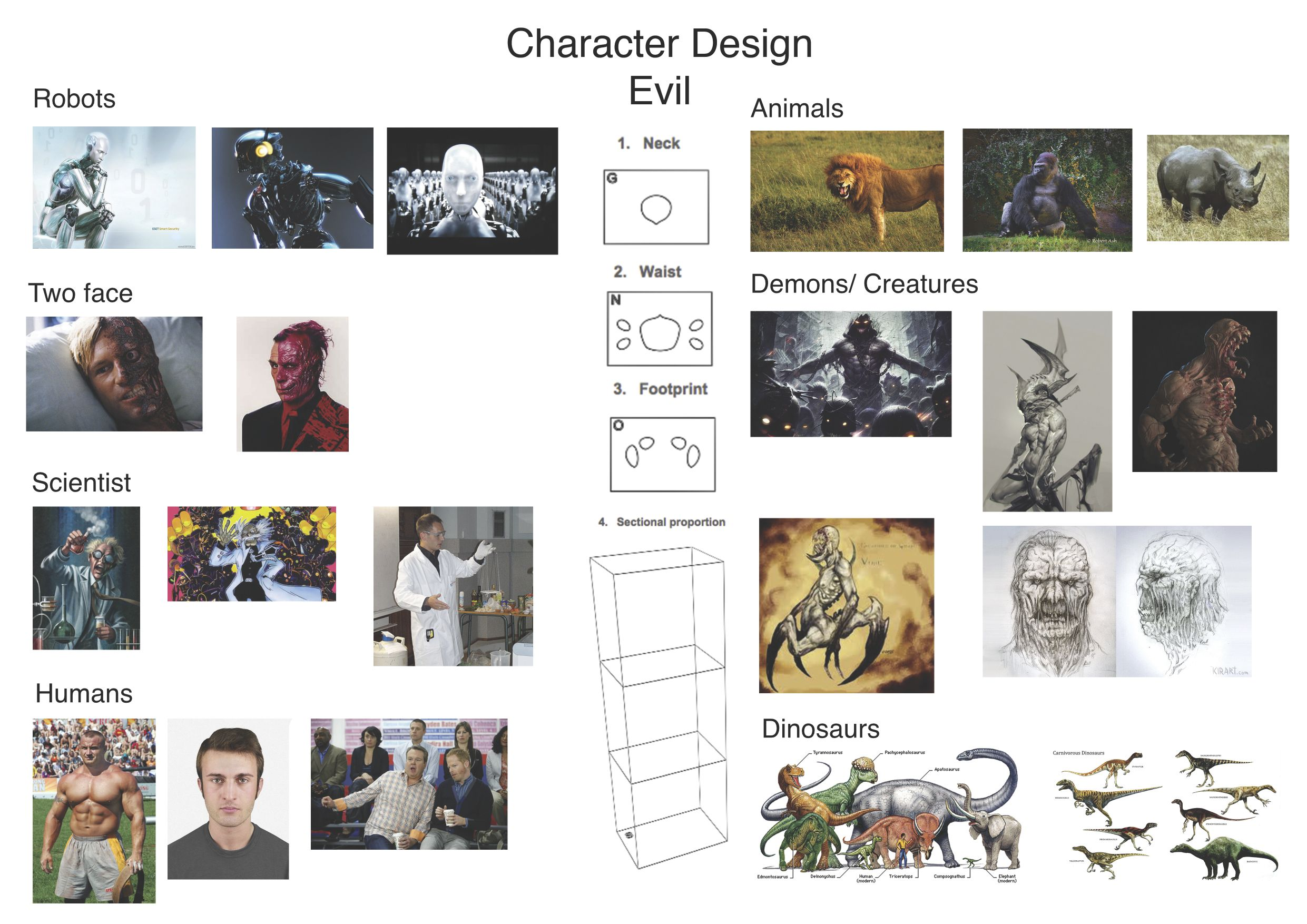 Character Design Mood Board : Mood board for character design des