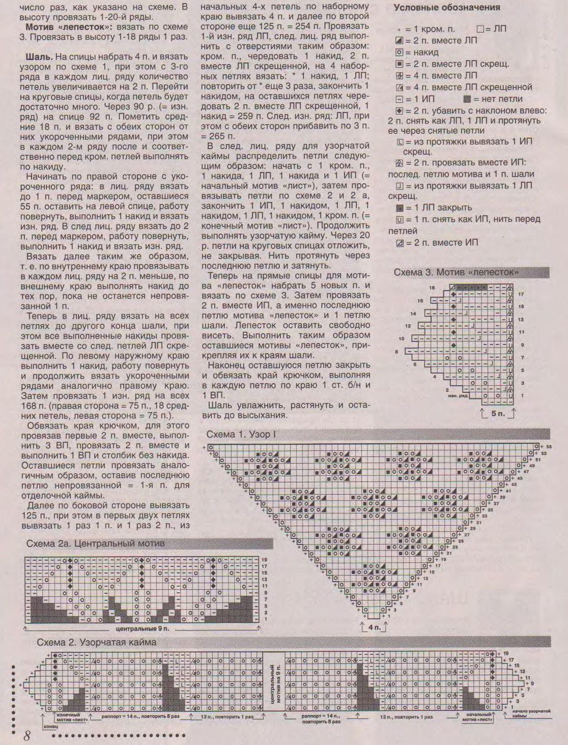 Вязание шали Харуни в подробном мастер-классе с описанием 58
