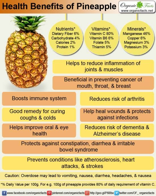 Nutrition Facts Healthy Benefits of Pineapple