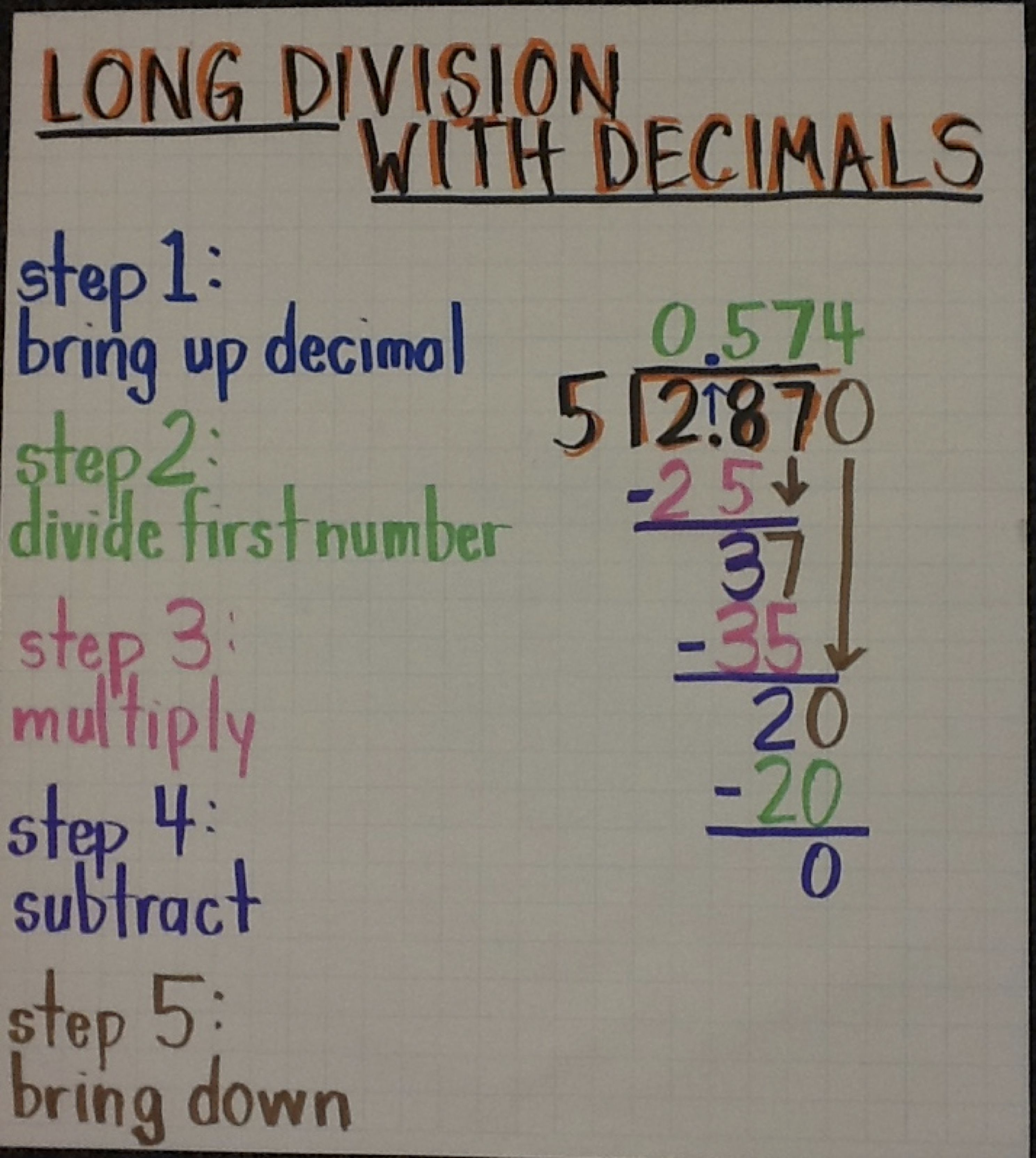 Long Division with Decimals | 5th GRADE | Pinterest
