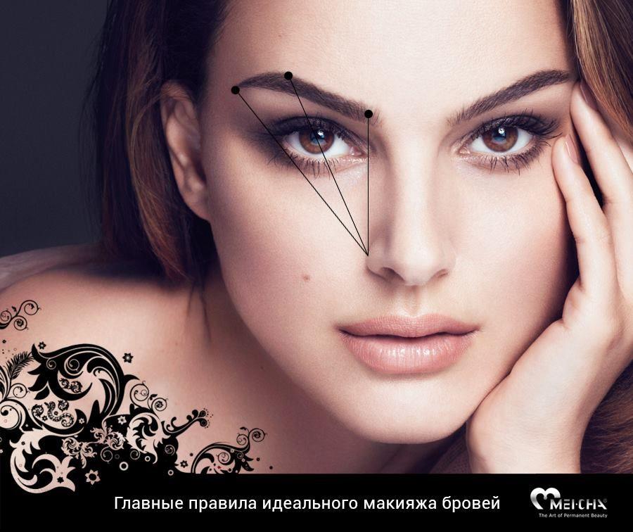 Брови Натали Портман
