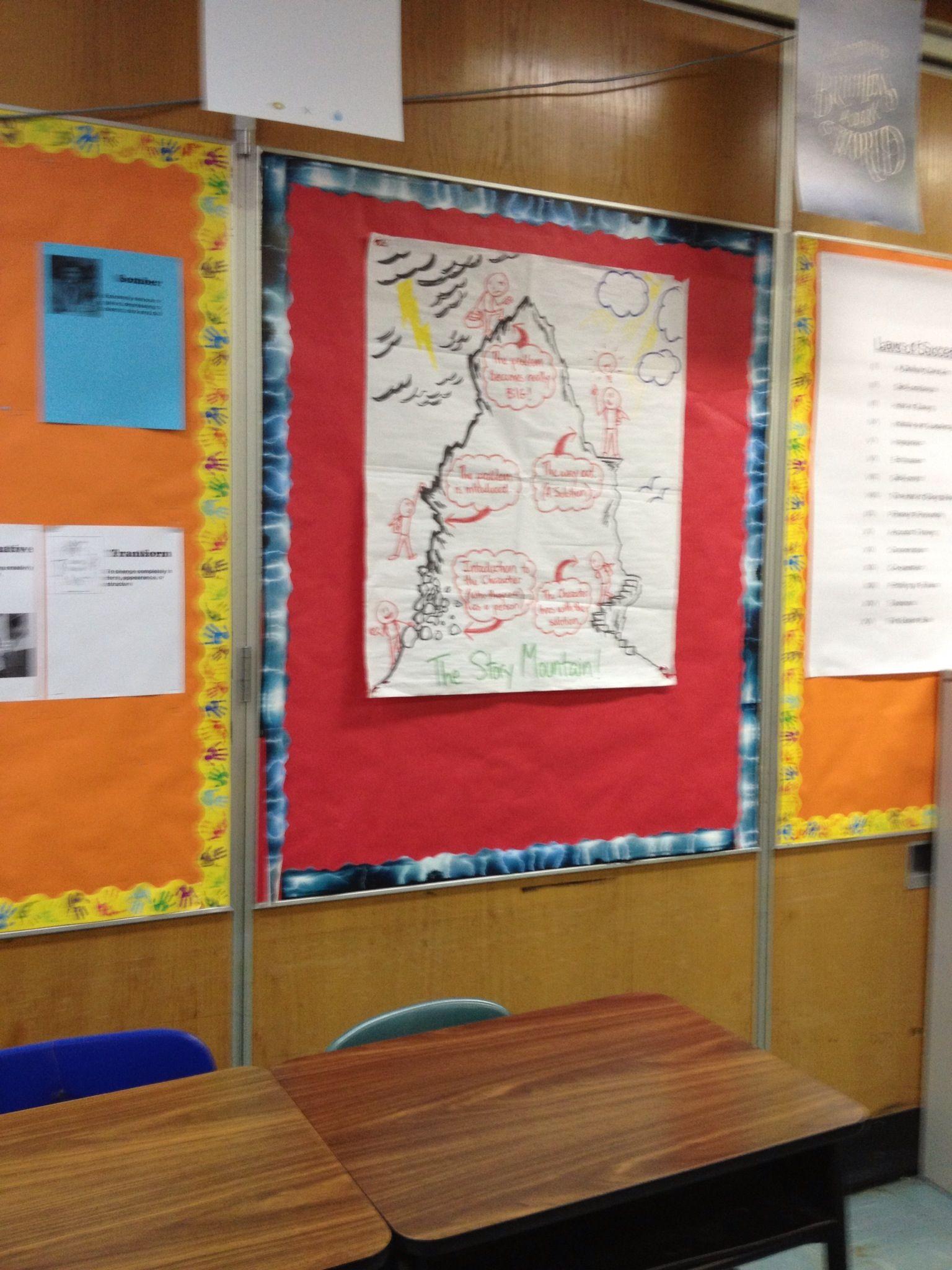 6th Grade Language Arts Classroom Decorations : Th grade ela classroom at kipp ny pinterest