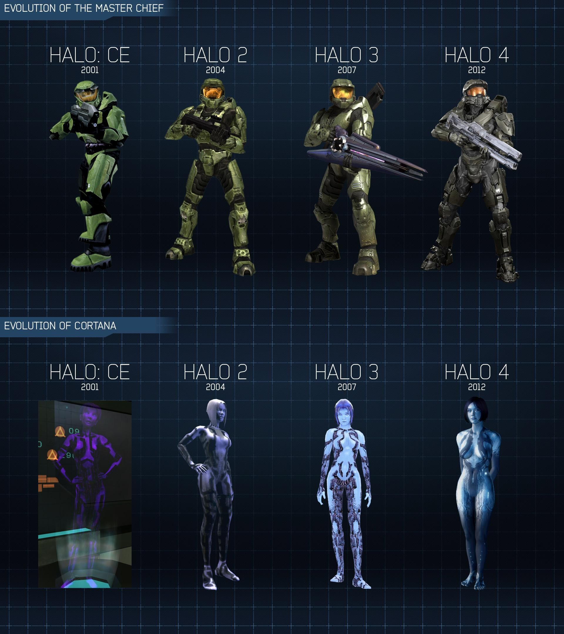 Halo 4 lesbian nude picture