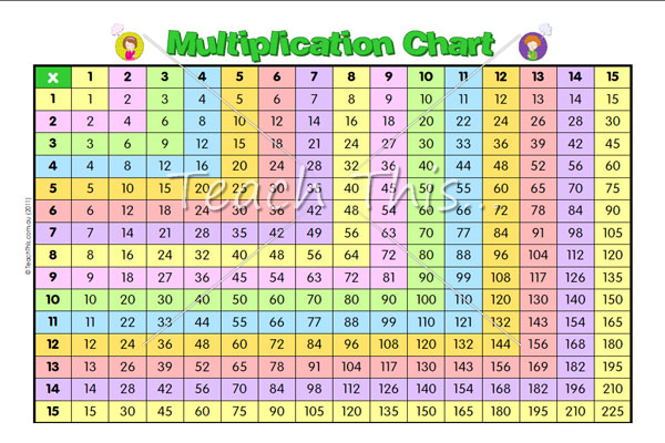 Times table chart for 13 times table games