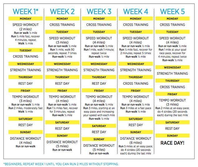 5 Weeks to a 5K   Half marathons, Marathons and Workout