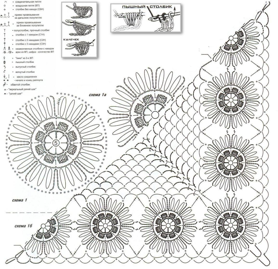 Вязание узоров и схем шалей крючком 217
