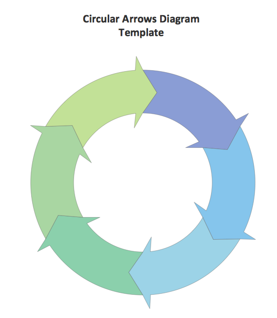Free circular arrow diagram template