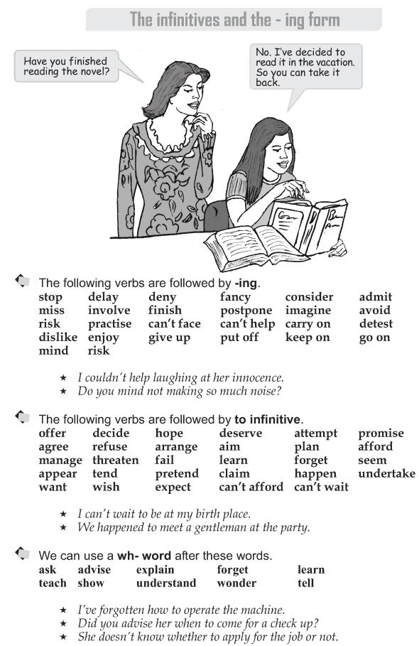 bits dissertation guide