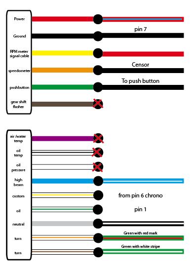 triumph bonneville t100 wiring diagram triumph 2014 thruxton wiring diagram 2014 auto wiring diagram schematic on triumph bonneville t100 wiring diagram