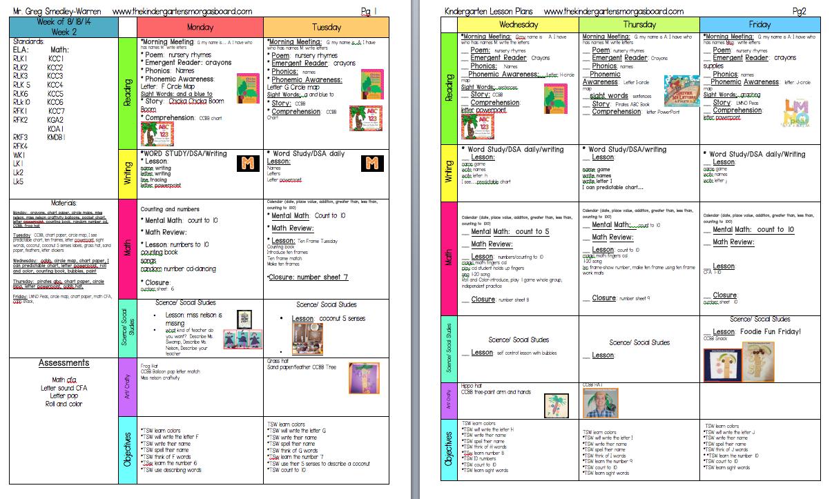 Editable Kindergarten Lesson Plan Template   April Calendar ...