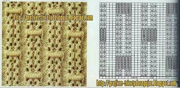 Pinterest Knitting Patterns : knit pattern Knitting patterns Pinterest