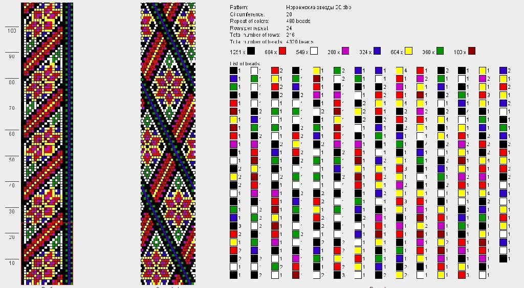 Схемы для вязания жгутов в контакте
