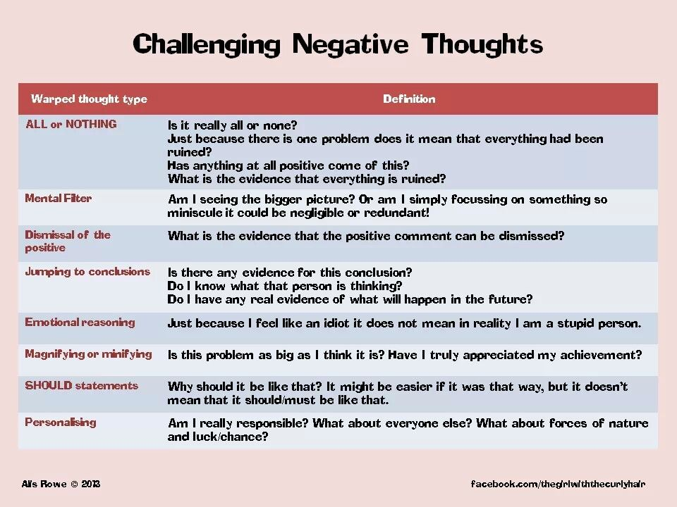 negative thinking and depression