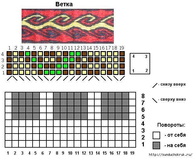 Славянский пояс на дощечках схемы