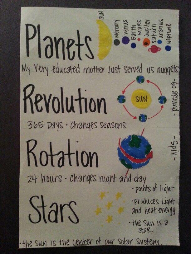Space: big idea 5  Science  Pinterest