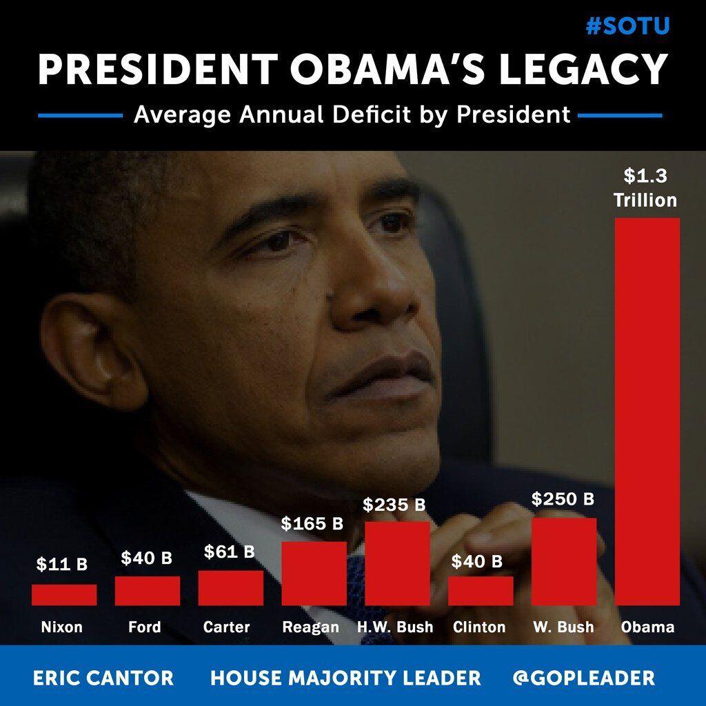 Image result for obama legacy meme