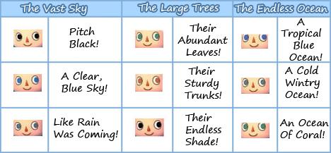 Animal crossing new leaf makeup guide