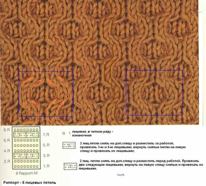 Вязание спицы крупные узоры схемы