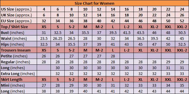Poster size measurements